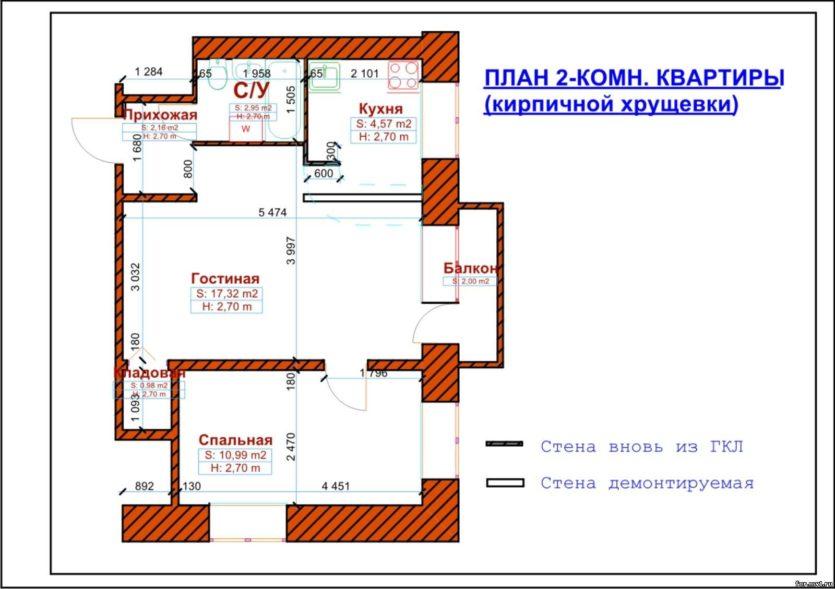 2 комнатная квартира в хрущевке планировка и дизайн